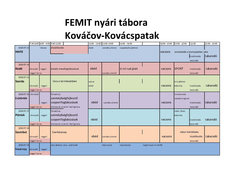 Kovácspatak, Nyári tábor 2020 - 1.