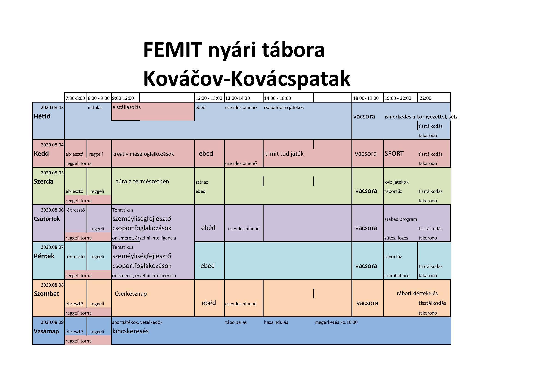 Kovácspatak, Nyári tábor 2020 - 2.